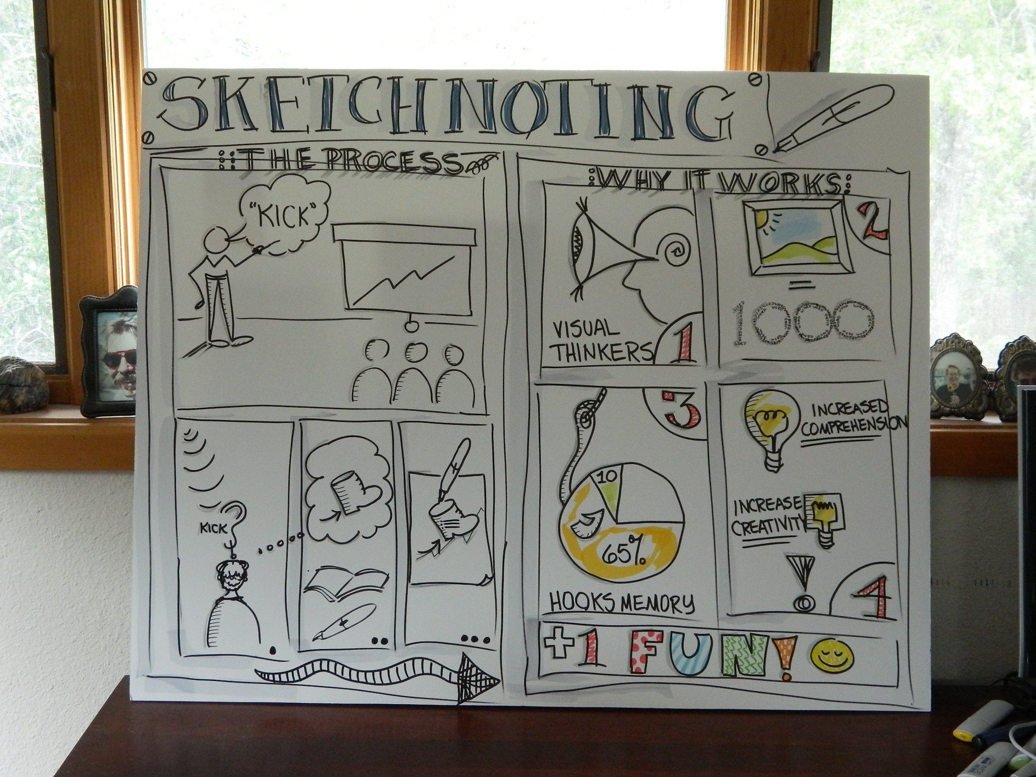 what-is-sketchnoting